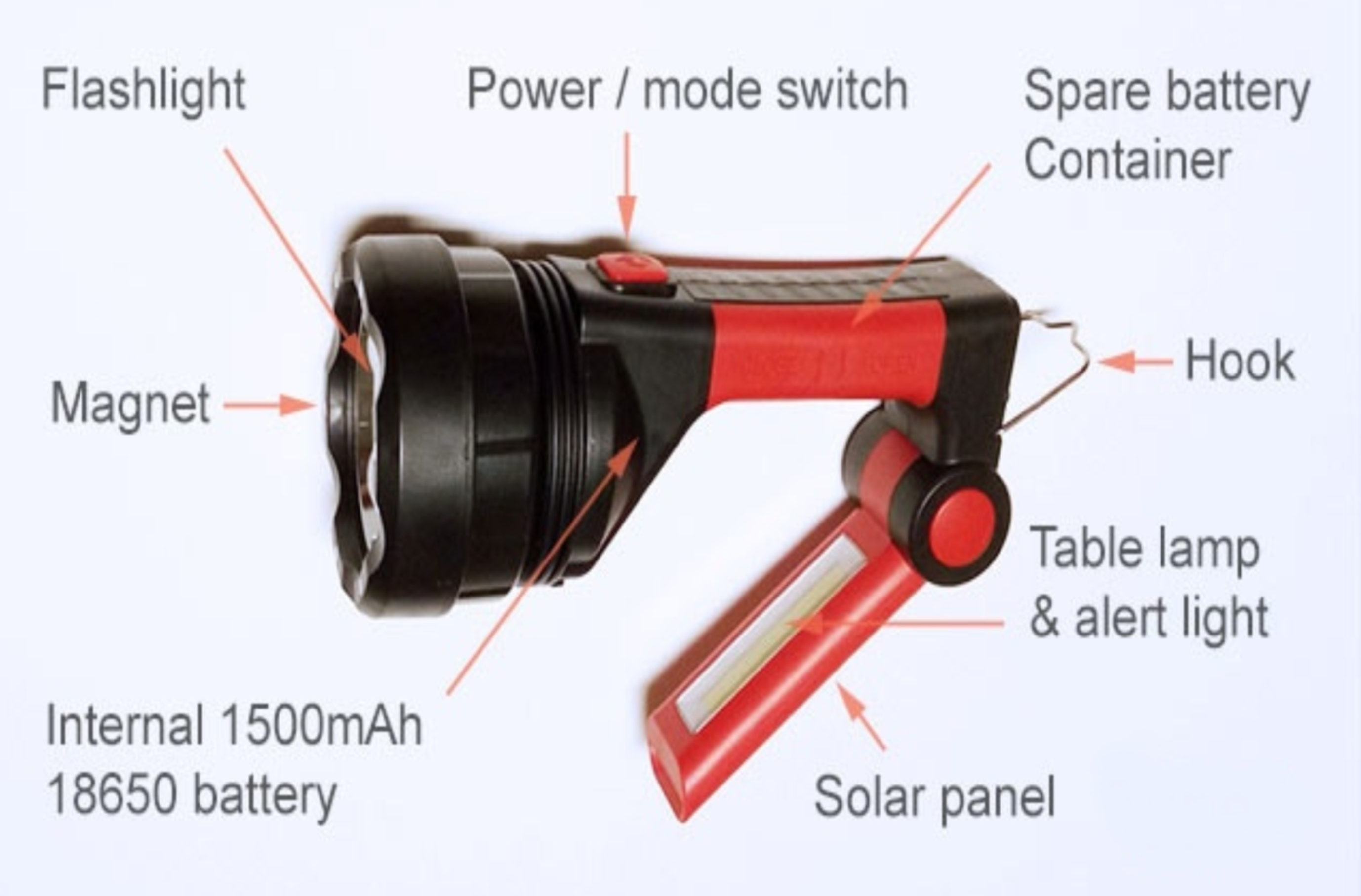 Multi-Functional T6 CREE Torch